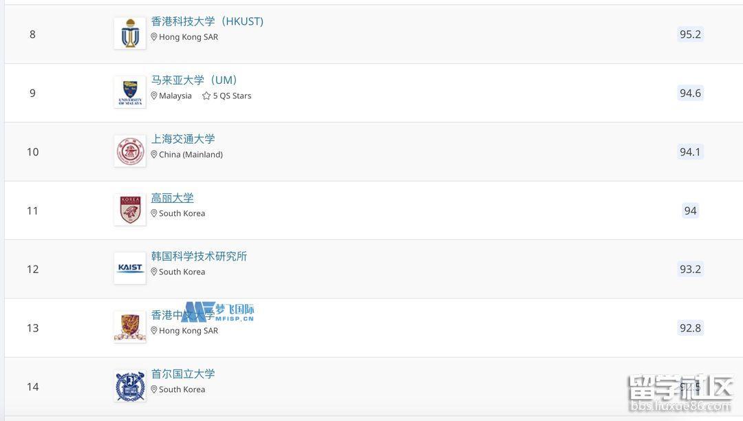 亚洲大学排名2.png