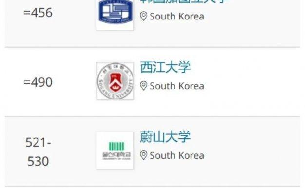 2021qs世界大学排名韩国大学