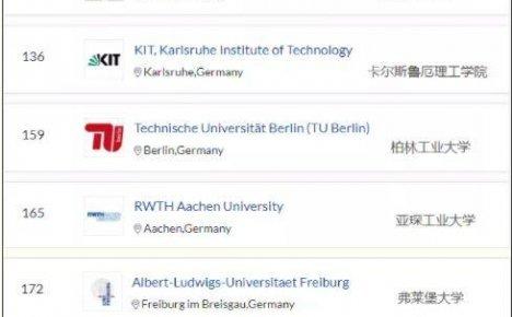 2022德国大学排名100强QS排名