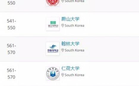 QS韩国大学世界排名一览表