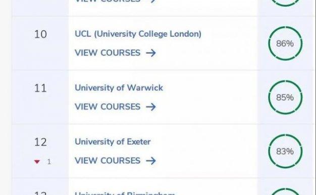 最新 | 2021CUG英国大学排名重磅发布!144所大学尽收囊中