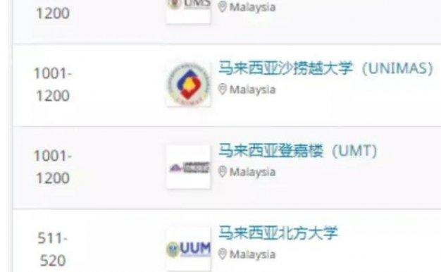 马来西亚大学QS排名一览表