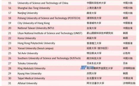 泰晤士亚洲大学排名完整版